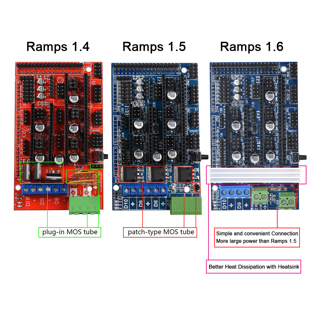 ramps 3d printer board