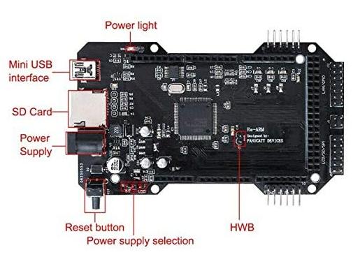 Re-Arm 32 Bit mainboard