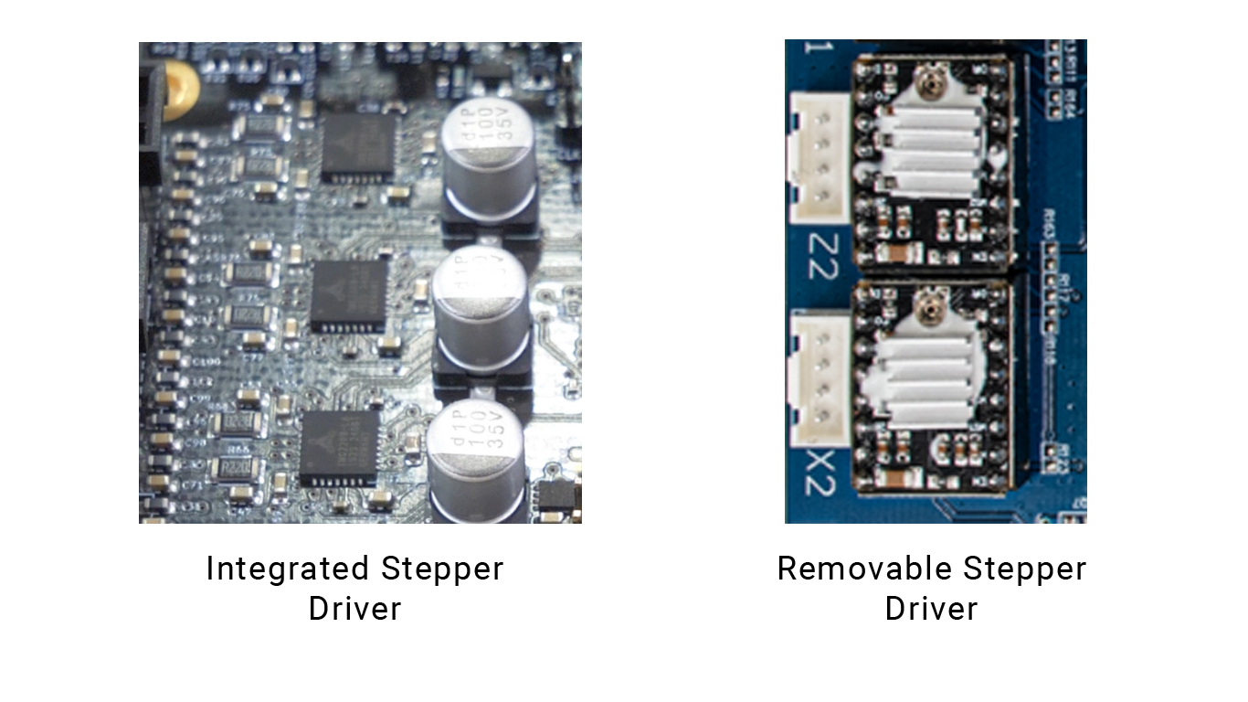 Integrated Stepper Driver
